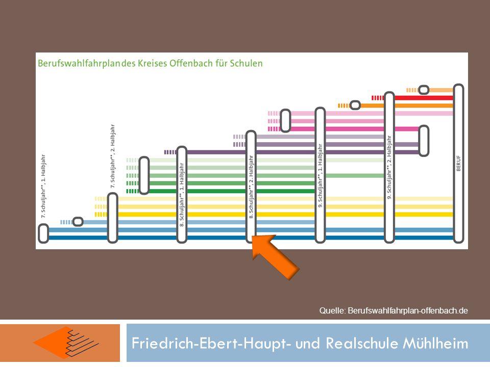 Quelle: Berufswahlfahrplan-offenbach.de