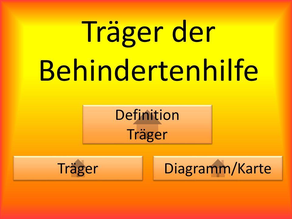 Träger der Behindertenhilfe Diagramm/Karte Träger Definition Träger Definition Träger