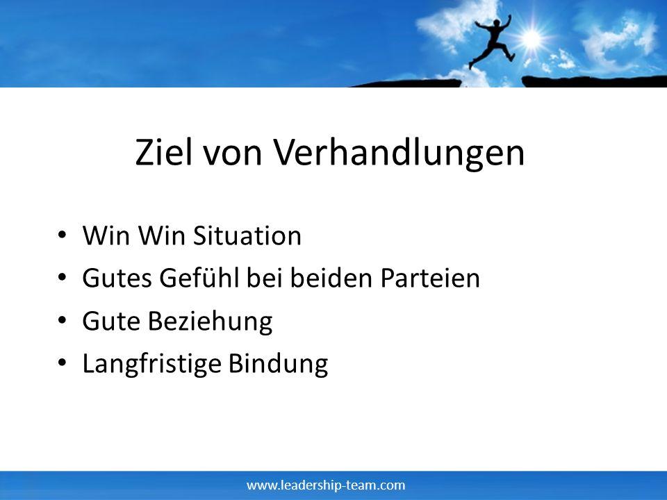 www.leadership-team.com Ziel von Verhandlungen Win Win Situation Gutes Gefühl bei beiden Parteien Gute Beziehung Langfristige Bindung