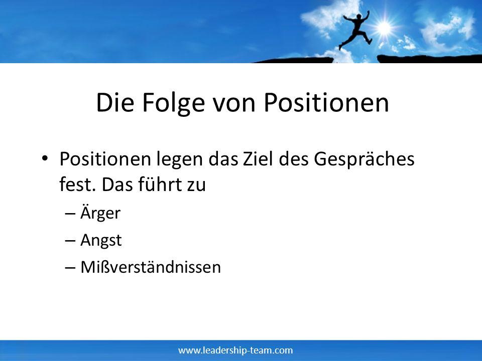 www.leadership-team.com Die Folge von Positionen Positionen legen das Ziel des Gespräches fest.