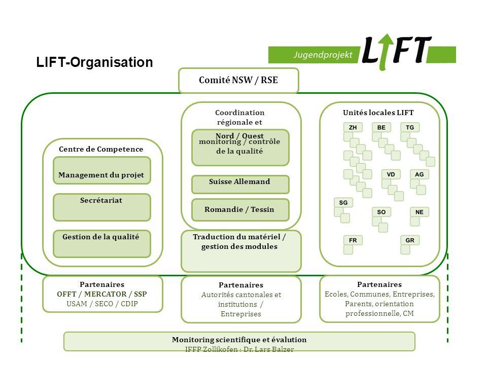 Comité NSW / RSE Partenaires OFFT / MERCATOR / SSP USAM / SECO / CDIP Partenaires Autorités cantonales et institutions / Entreprises Partenaires Ecole