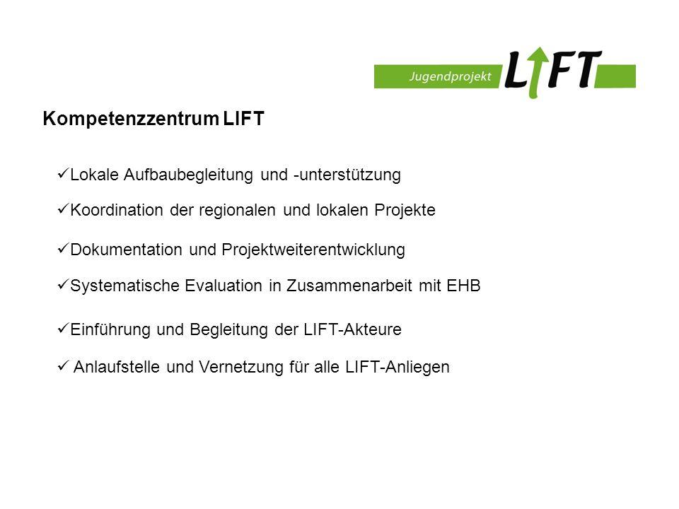 Kompetenzzentrum LIFT Anlaufstelle und Vernetzung für alle LIFT-Anliegen Lokale Aufbaubegleitung und -unterstützung Dokumentation und Projektweiterent