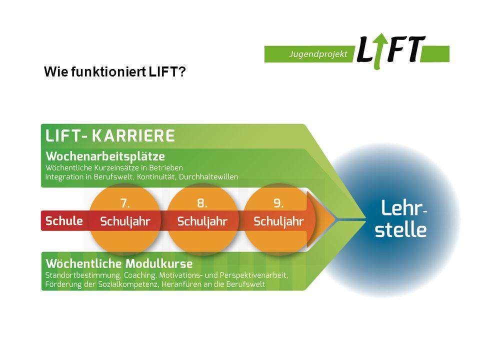 Wie funktioniert LIFT?