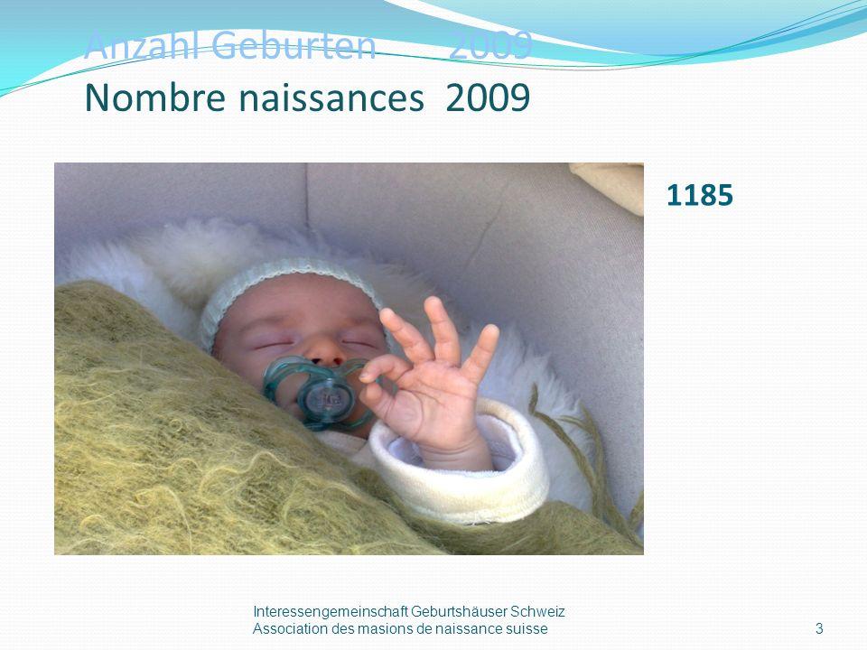 3 Anzahl Geburten 2009 Nombre naissances 2009 1185