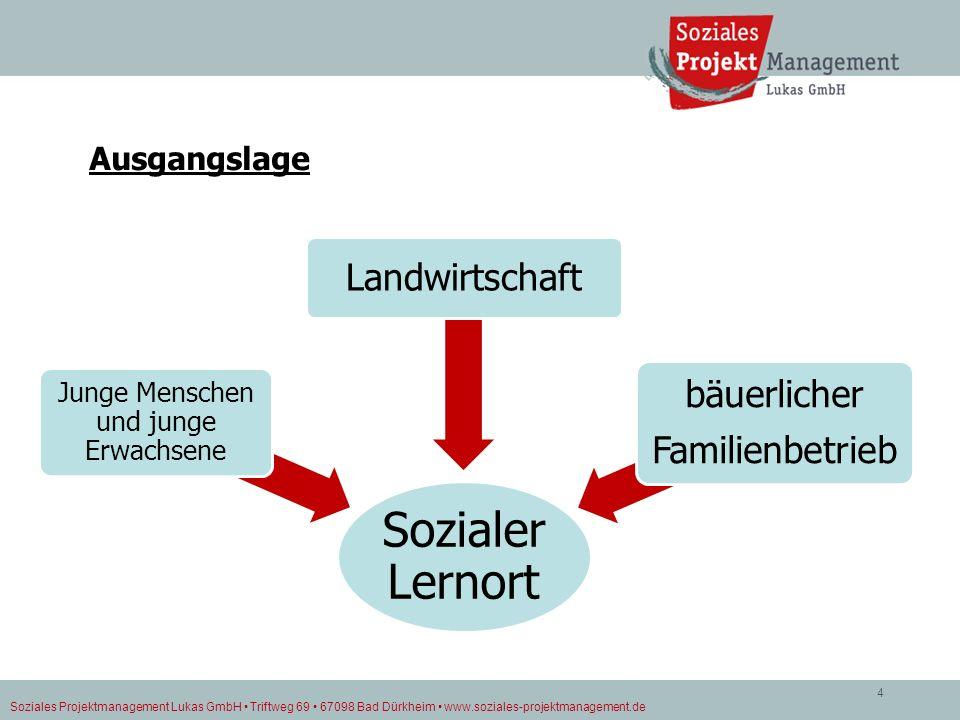 Soziales Projektmanagement Lukas GmbH Triftweg 69 67098 Bad Dürkheim www.soziales-projektmanagement.de 4 Sozialer Lernort Junge Menschen und junge Erw