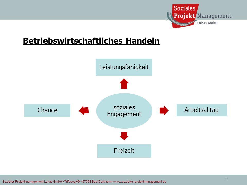 Soziales Projektmanagement Lukas GmbH Triftweg 69 67098 Bad Dürkheim www.soziales-projektmanagement.de 6 Betriebswirtschaftliches Handeln soziales Eng