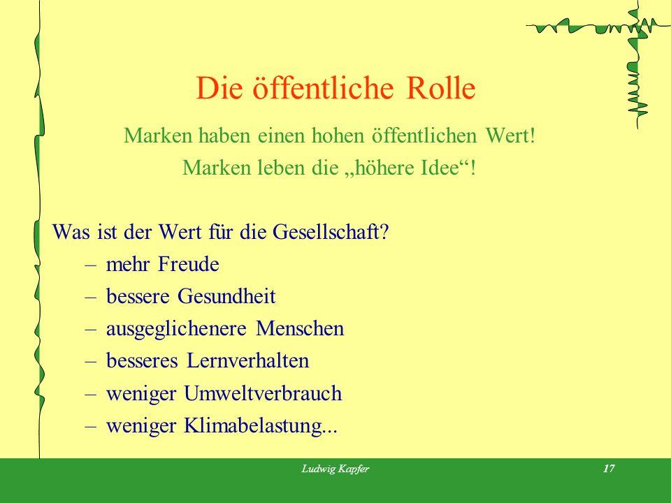 Ludwig Kapfer17 Die öffentliche Rolle Marken haben einen hohen öffentlichen Wert.