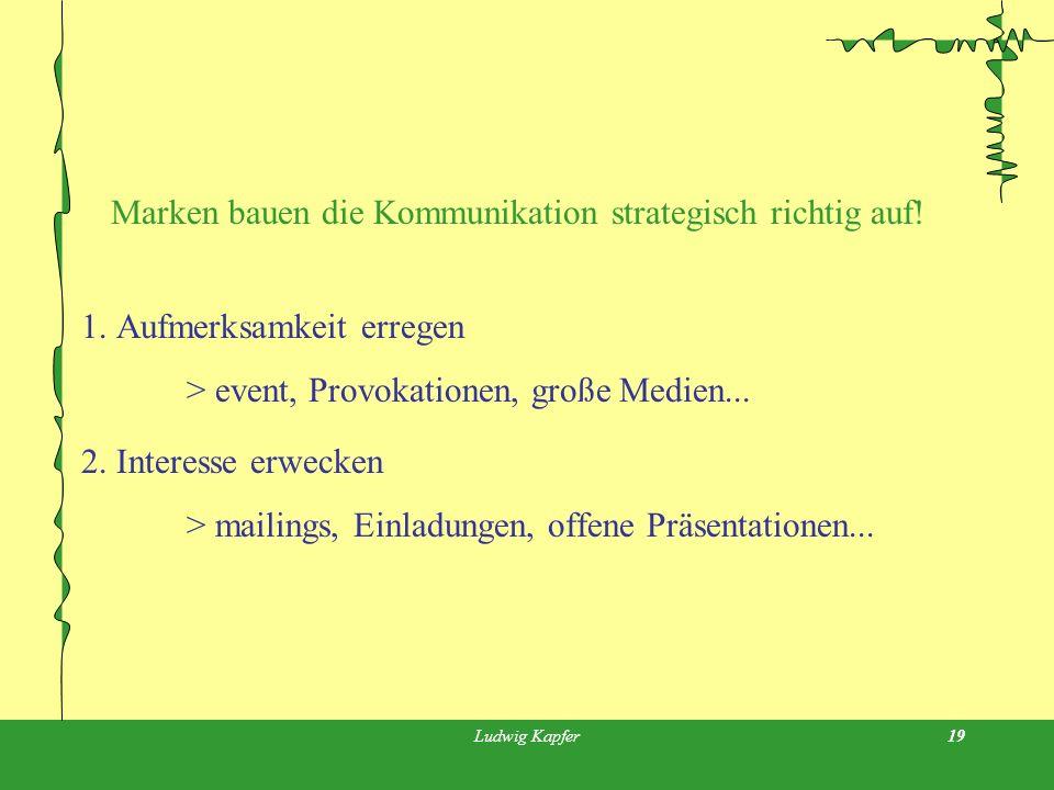 Ludwig Kapfer19 Marken bauen die Kommunikation strategisch richtig auf.