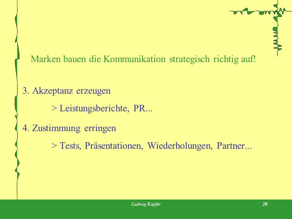 Ludwig Kapfer20 Marken bauen die Kommunikation strategisch richtig auf.