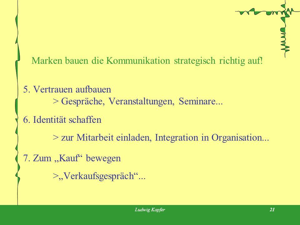 Ludwig Kapfer21 Marken bauen die Kommunikation strategisch richtig auf.