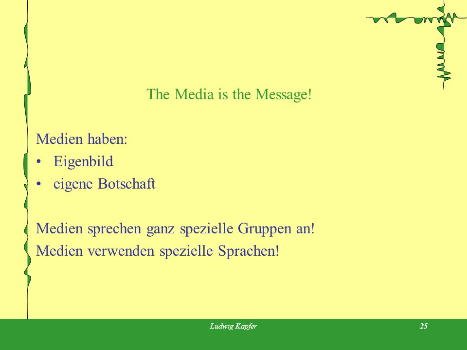 Ludwig Kapfer25 The Media is the Message.