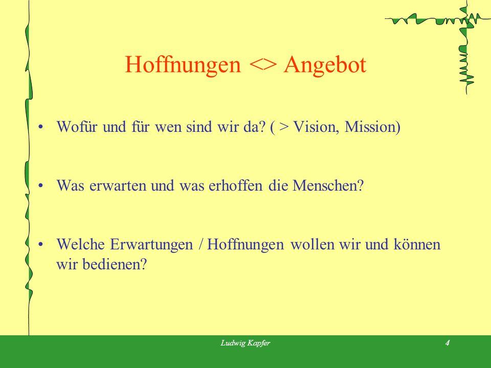 Ludwig Kapfer4 Hoffnungen <> Angebot Wofür und für wen sind wir da.
