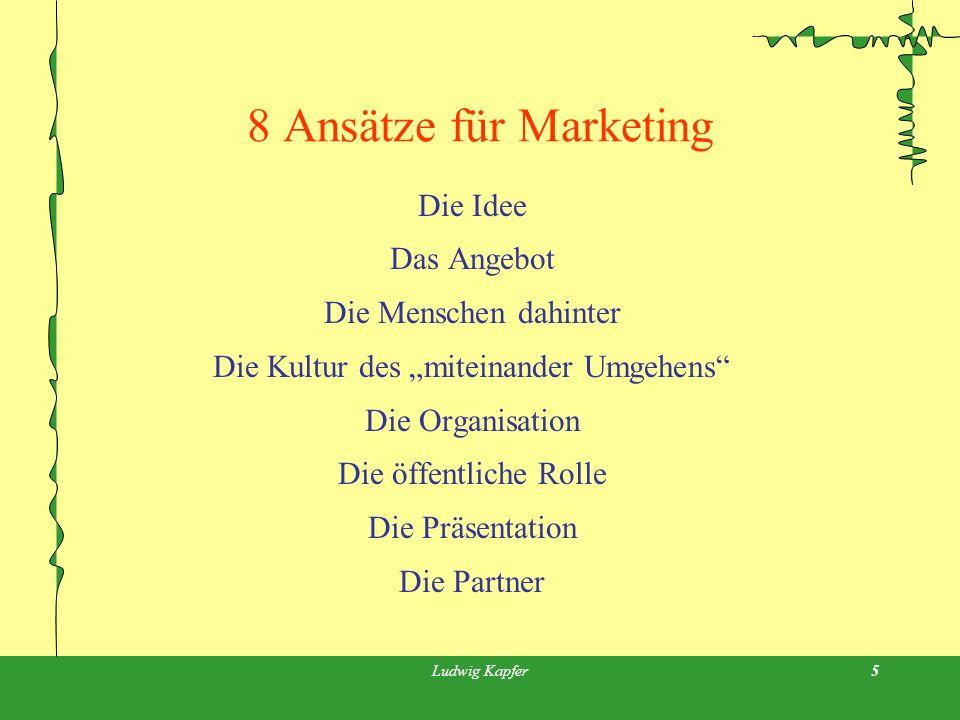 Ludwig Kapfer5 8 Ansätze für Marketing Die Idee Das Angebot Die Menschen dahinter Die Kultur des miteinander Umgehens Die Organisation Die öffentliche Rolle Die Präsentation Die Partner