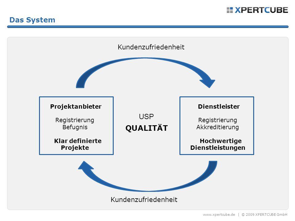 www.xpertcube.de | © 2009 XPERTCUBE GmbH Das System Kundenzufriedenheit Dienstleister Registrierung Akkreditierung Hochwertige Dienstleistungen USP Kundenzufriedenheit QUALITÄT Projektanbieter Registrierung Befugnis Klar definierte Projekte