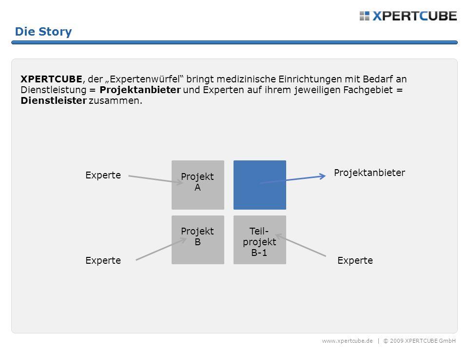 www.xpertcube.de   © 2009 XPERTCUBE GmbH Das System Nachfrage Markt Angebot Projektanbieter Inseriert Projekt Dienstleister Gibt Angebot ab Projektanbieter registrieren sich auf XPERTCUBE und stellen Ihr Projekt per Inserat ein.