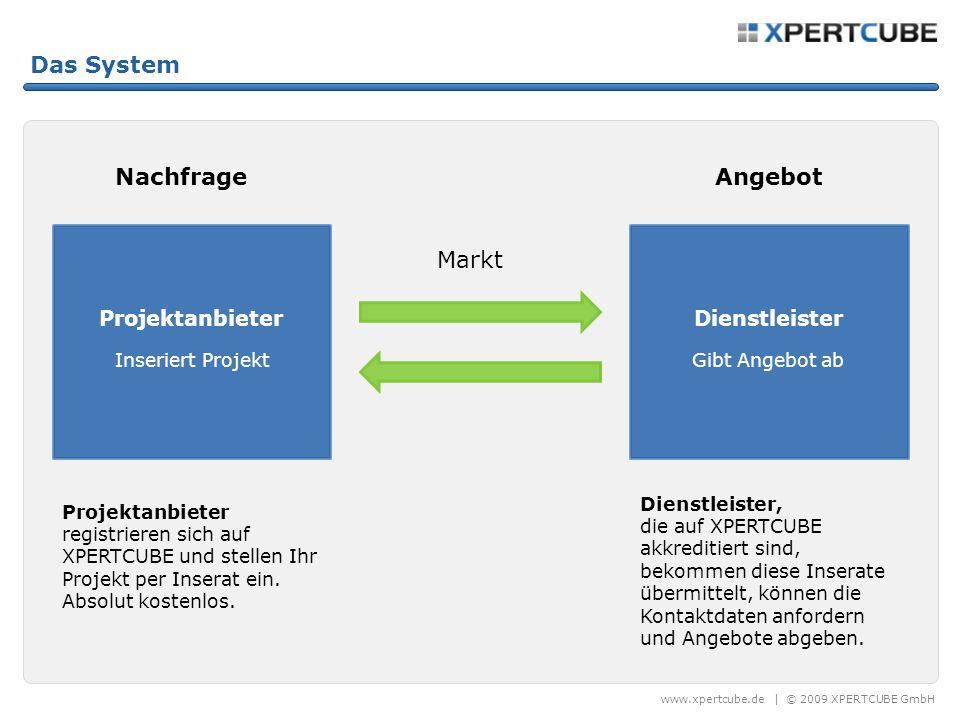 www.xpertcube.de | © 2009 XPERTCUBE GmbH Das System Nachfrage Markt Angebot Projektanbieter Inseriert Projekt Dienstleister Gibt Angebot ab Projektanbieter registrieren sich auf XPERTCUBE und stellen Ihr Projekt per Inserat ein.