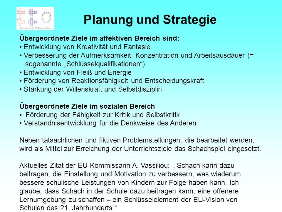 Planung und Strategie Übergeordnete Ziele im affektiven Bereich sind: Entwicklung von Kreativität und Fantasie Verbesserung der Aufmerksamkeit, Konzen