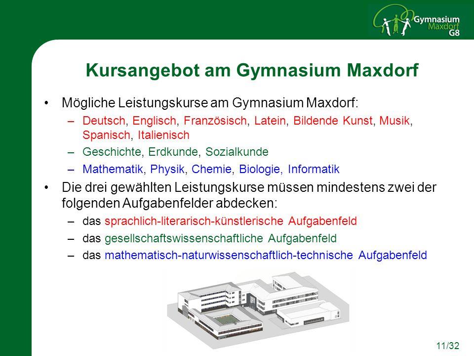 11/32 Kursangebot am Gymnasium Maxdorf Mögliche Leistungskurse am Gymnasium Maxdorf: –Deutsch, Englisch, Französisch, Latein, Bildende Kunst, Musik, S