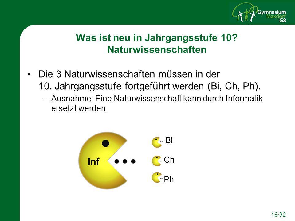 16/32 Die 3 Naturwissenschaften müssen in der 10. Jahrgangsstufe fortgeführt werden (Bi, Ch, Ph). –Ausnahme: Eine Naturwissenschaft kann durch Informa