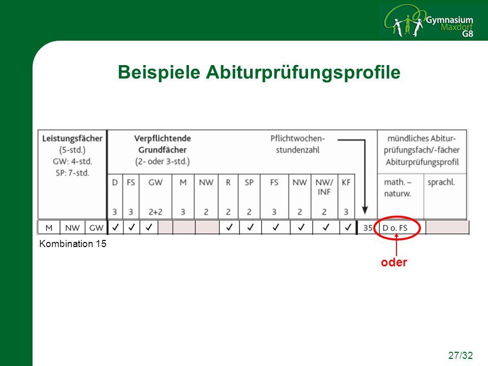 27/32 Beispiele Abiturprüfungsprofile oder Kombination 15
