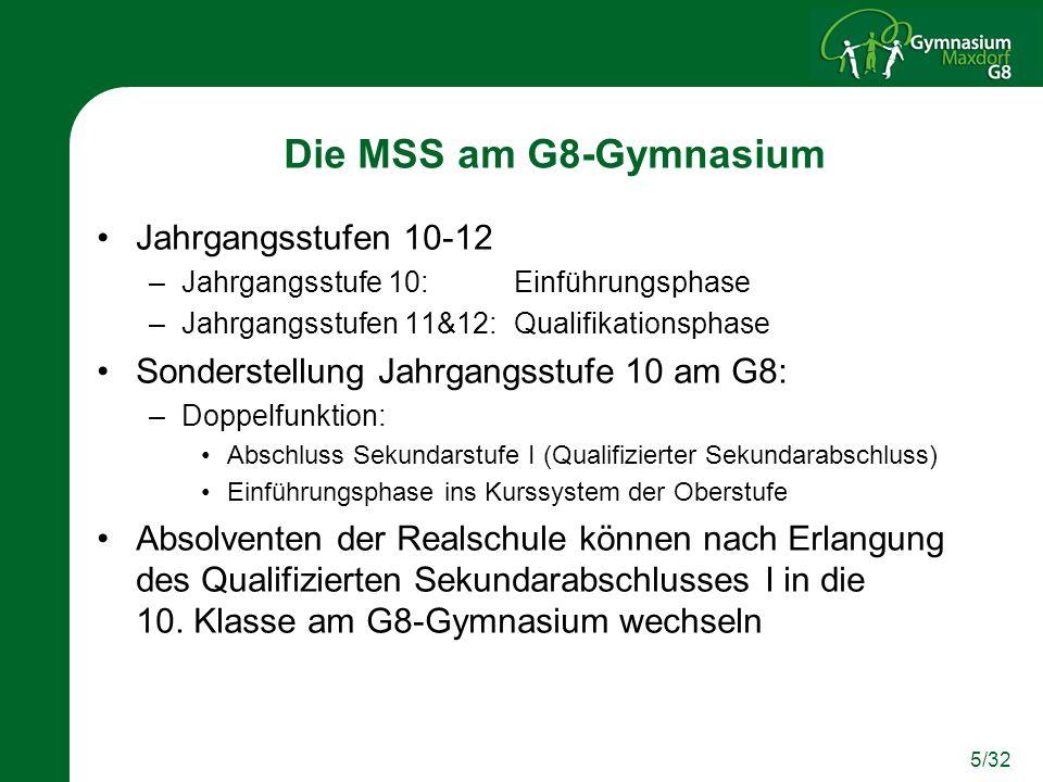 5/32 Die MSS am G8-Gymnasium Jahrgangsstufen 10-12 –Jahrgangsstufe 10:Einführungsphase –Jahrgangsstufen 11&12:Qualifikationsphase Sonderstellung Jahrg