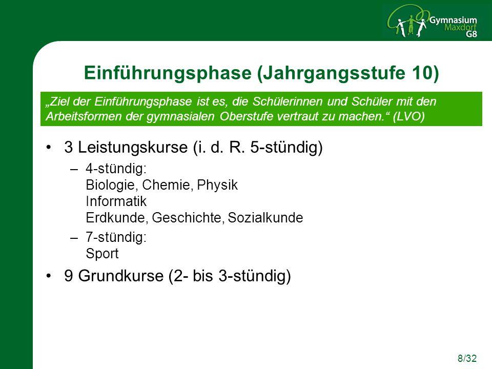 29/32 Beispiele Abiturprüfungsprofile .UND . 2 mündl.