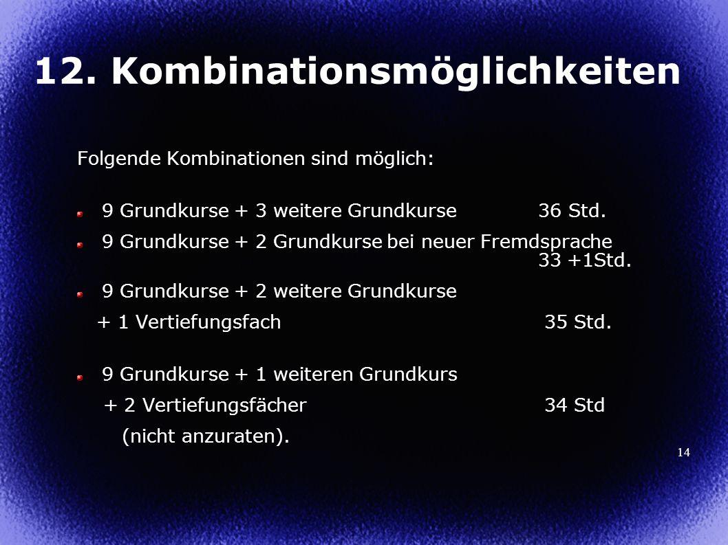 14 12. Kombinationsmöglichkeiten Folgende Kombinationen sind möglich: 9 Grundkurse + 3 weitere Grundkurse 36 Std. 9 Grundkurse + 2 Grundkurse bei neue