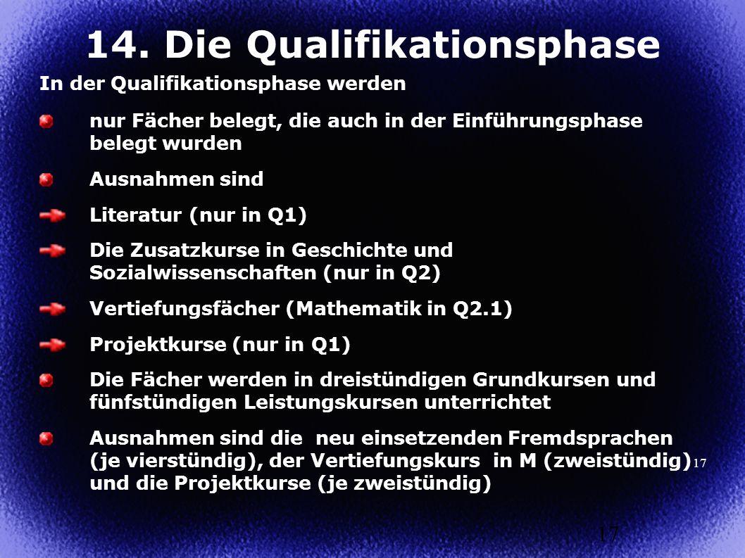 17 In der Qualifikationsphase werden nur Fächer belegt, die auch in der Einführungsphase belegt wurden Ausnahmen sind Literatur (nur in Q1) Die Zusatz