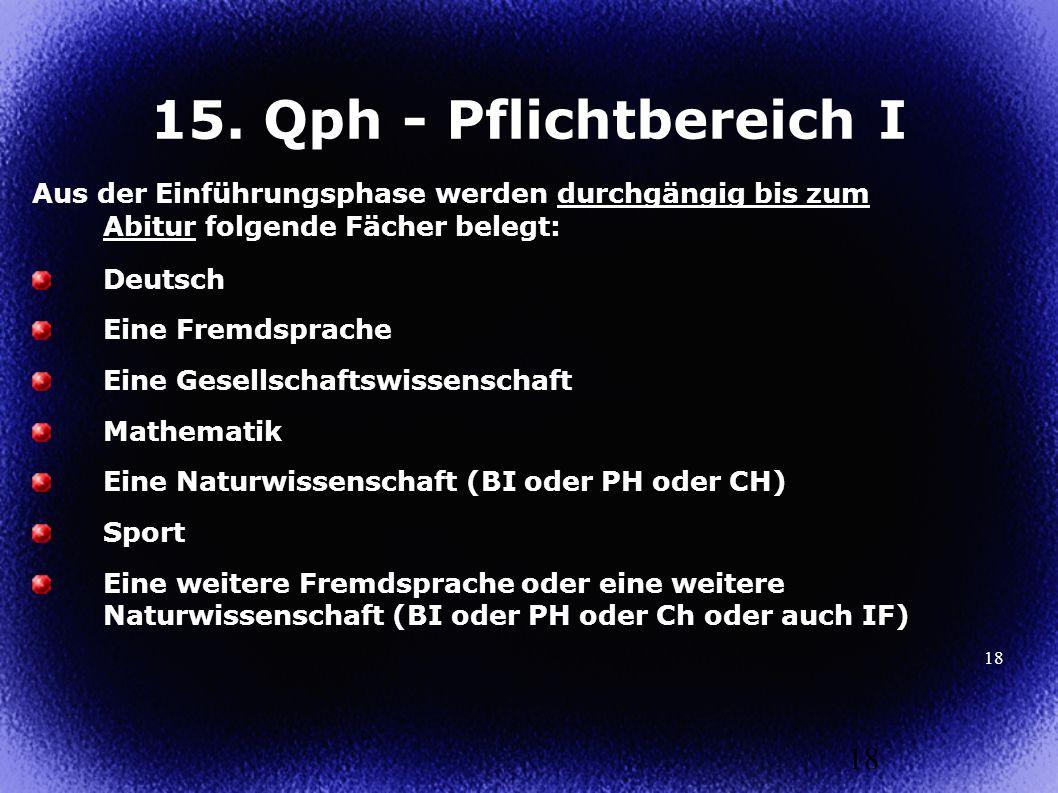 18 Aus der Einführungsphase werden durchgängig bis zum Abitur folgende Fächer belegt: Deutsch Eine Fremdsprache Eine Gesellschaftswissenschaft Mathema