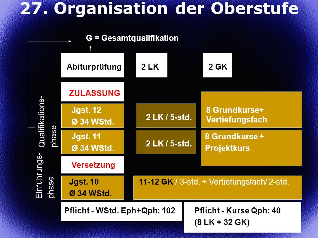 31 27. Organisation der Oberstufe Einführungs- phase Jgst. 10 Ø 34 WStd. 11-12 GK / 3-std. + Vertiefungsfach/ 2-std. Versetzung Jgst. 11 Ø 34 WStd. 2