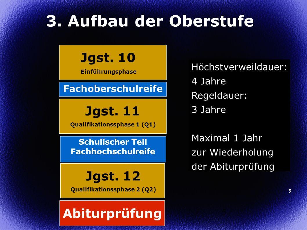 5 3. Aufbau der Oberstufe 5 Abiturprüfung Jgst. 12 Qualifikationssphase 2 (Q2) Jgst. 11 Qualifikationssphase 1 (Q1) Höchstverweildauer: 4 Jahre Regeld