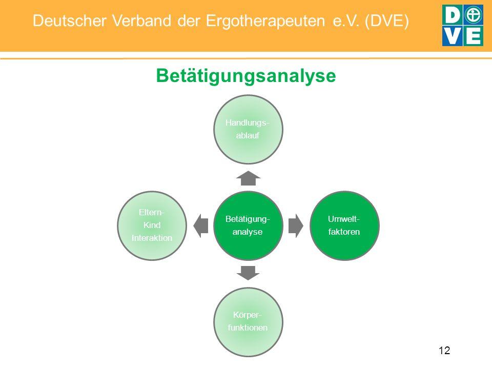12 Deutscher Verband der Ergotherapeuten e.V. (DVE) Betätigungsanalyse Betätigung- analyse Handlungs- ablauf Umwelt- faktoren Körper- funktionen Elter