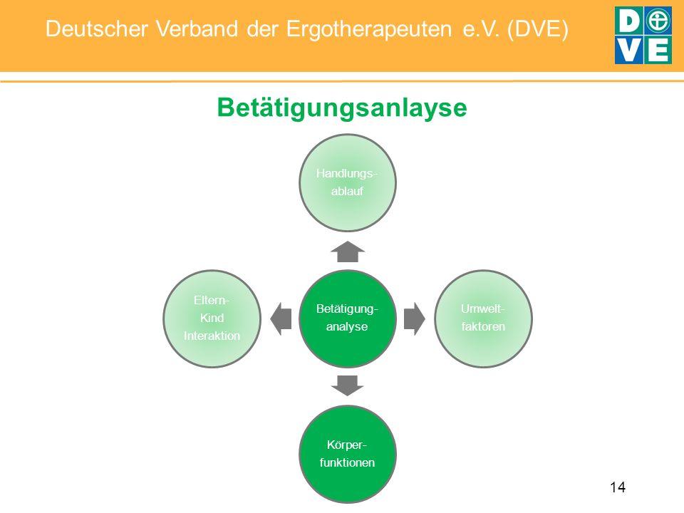 14 Deutscher Verband der Ergotherapeuten e.V. (DVE) Betätigungsanlayse Betätigung- analyse Handlungs- ablauf Umwelt- faktoren Körper- funktionen Elter