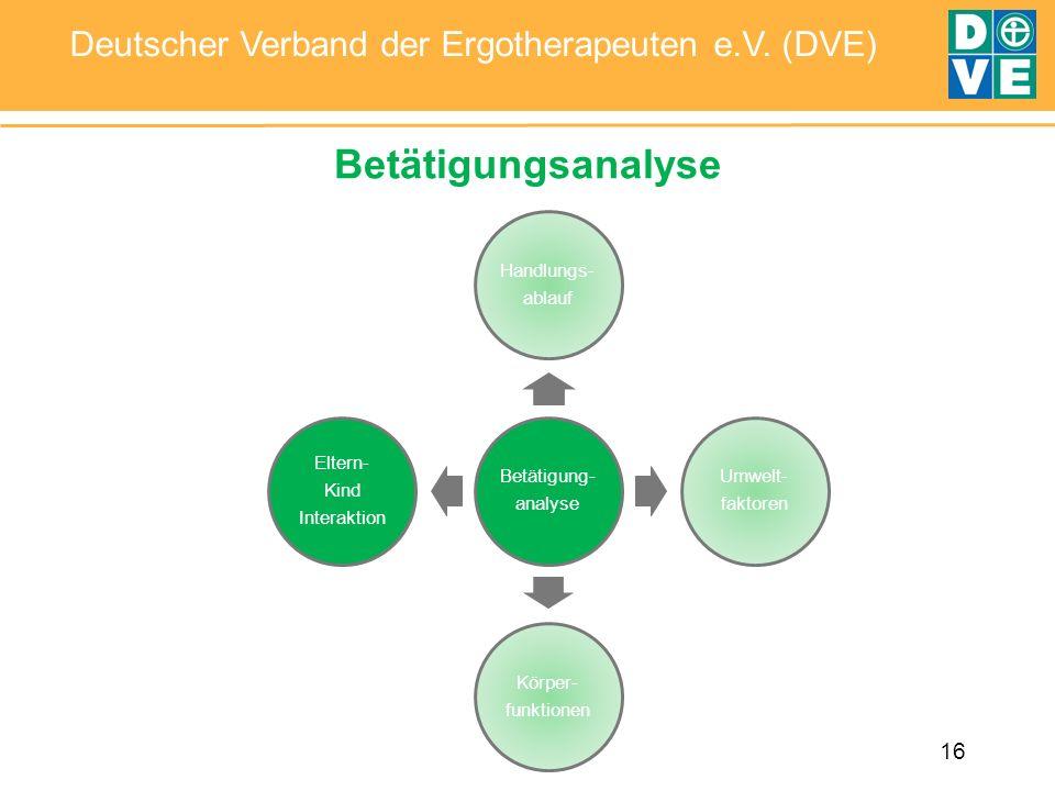 16 Deutscher Verband der Ergotherapeuten e.V. (DVE) Betätigungsanalyse Betätigung- analyse Handlungs- ablauf Umwelt- faktoren Körper- funktionen Elter