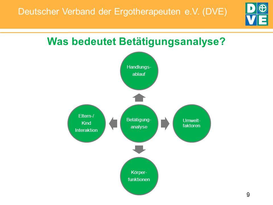 9 Deutscher Verband der Ergotherapeuten e.V. (DVE) Was bedeutet Betätigungsanalyse? Betätigung- analyse Handlungs- ablauf Umwelt- faktoren Körper- fun
