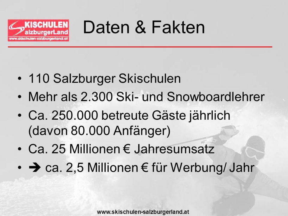 www.skischulen-salzburgerland.at Daten & Fakten 110 Salzburger Skischulen Mehr als 2.300 Ski- und Snowboardlehrer Ca. 250.000 betreute Gäste jährlich