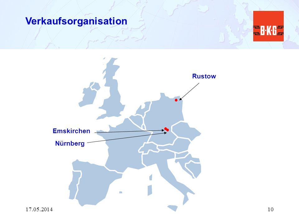 Verkaufsorganisation Emskirchen Rustow Nürnberg 17.05.201410