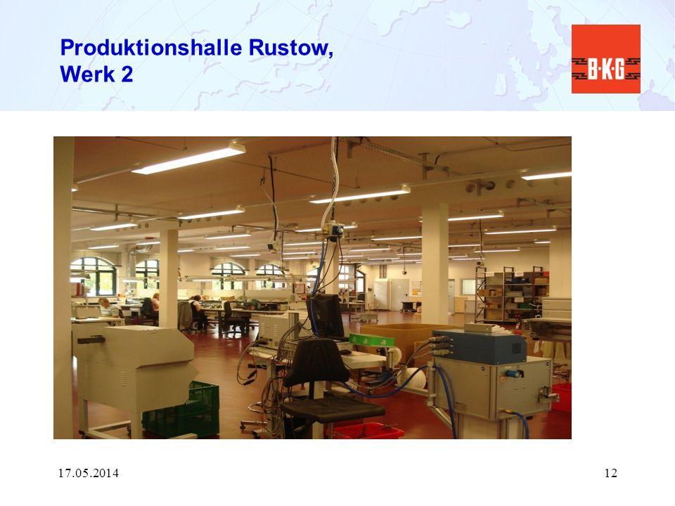 Produktionshalle Rustow, Werk 2 17.05.201412