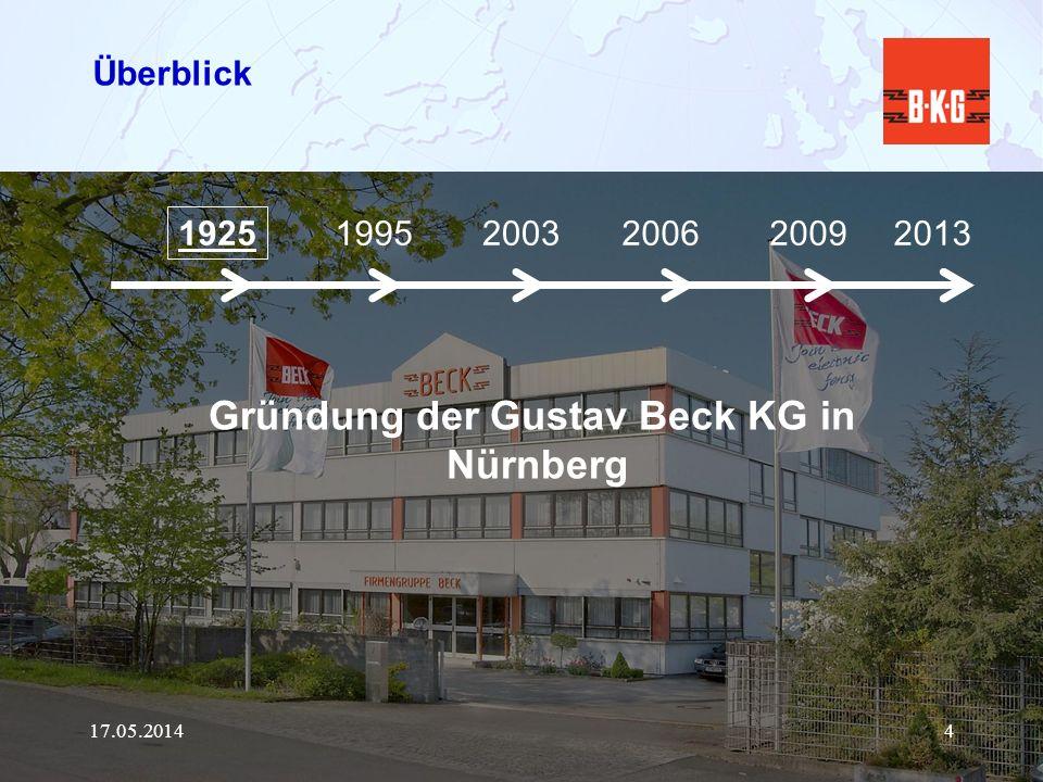 17.05.20144 Überblick 1925 19952003200620092013 Gründung der Gustav Beck KG in Nürnberg