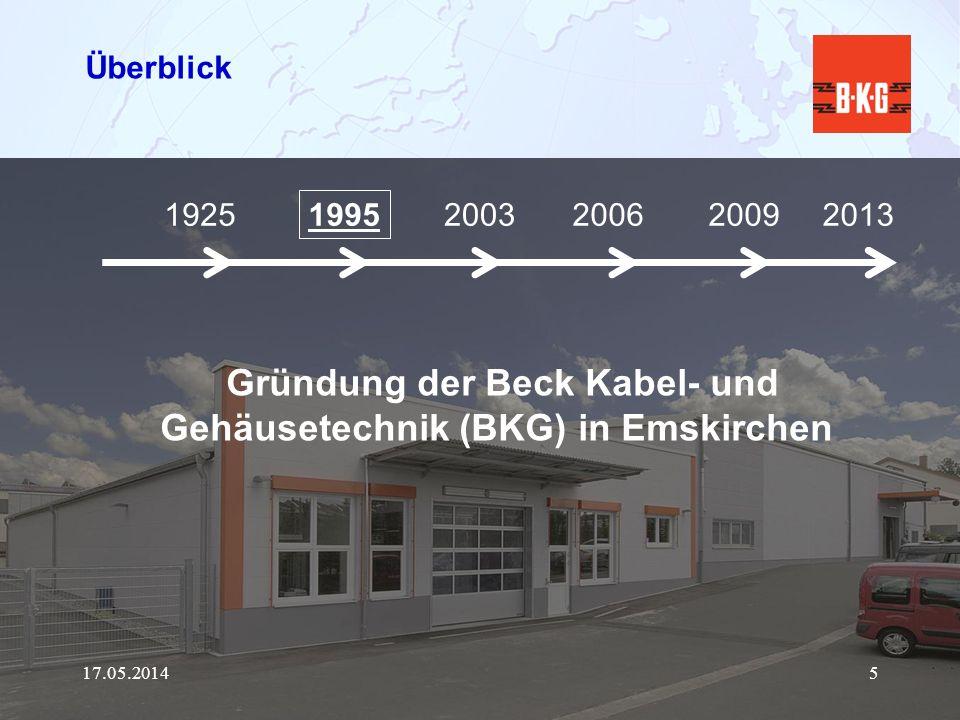 WIR SIND BECK 17.05.20145 Überblick 1925 1995 2003200620092013 Gründung der Beck Kabel- und Gehäusetechnik (BKG) in Emskirchen