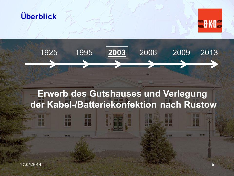 WIR SIND BECK 17.05.20146 Überblick 19251995 2003 200620092013 Erwerb des Gutshauses und Verlegung der Kabel-/Batteriekonfektion nach Rustow