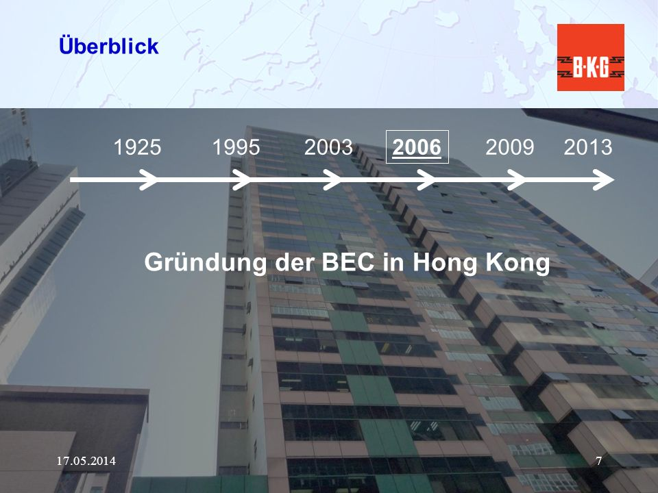 WIR SIND BECK 17.05.20147 Überblick 192519952003 2006 20092013 Gründung der BEC in Hong Kong