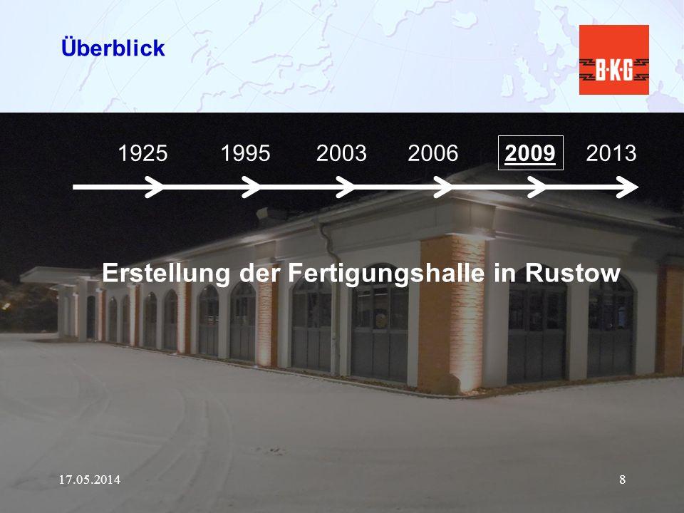 WIR SIND BECK 17.05.20148 Überblick 1925199520032006 2009 2013 Erstellung der Fertigungshalle in Rustow