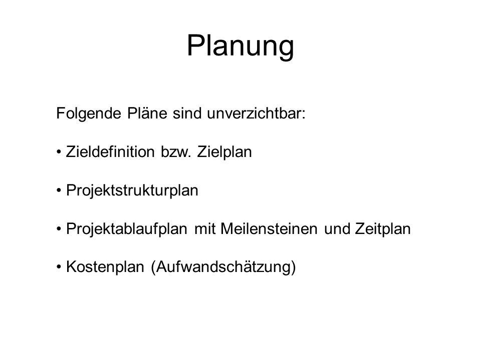 Planung Folgende Pläne sind unverzichtbar: Zieldefinition bzw. Zielplan Projektstrukturplan Projektablaufplan mit Meilensteinen und Zeitplan Kostenpla