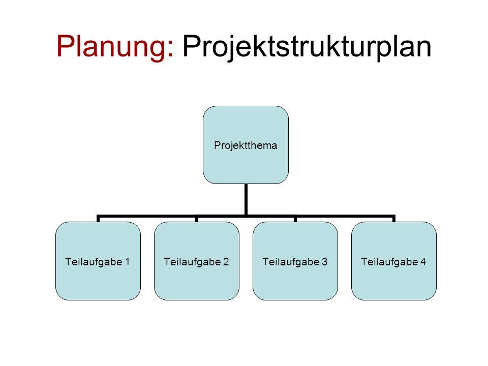 Planung: Projektstrukturplan Projektthema Teilaufgabe 1 Teilaufgabe 2 Teilaufgabe 3 Teilaufgabe 4