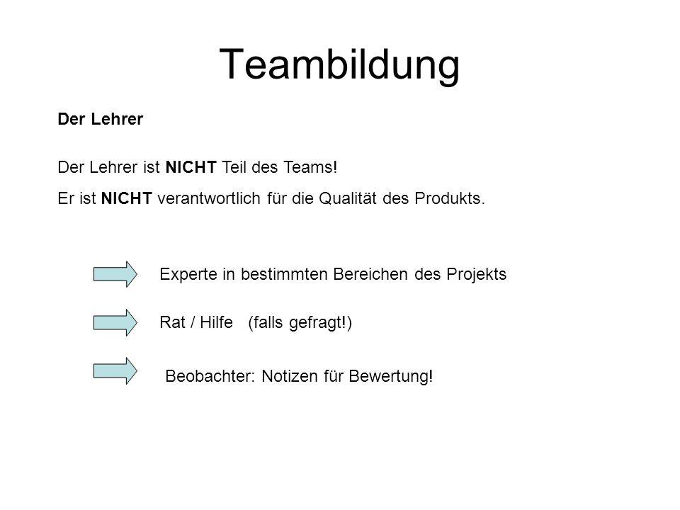 Teambildung Der Lehrer ist NICHT Teil des Teams! Er ist NICHT verantwortlich für die Qualität des Produkts. Der Lehrer Experte in bestimmten Bereichen