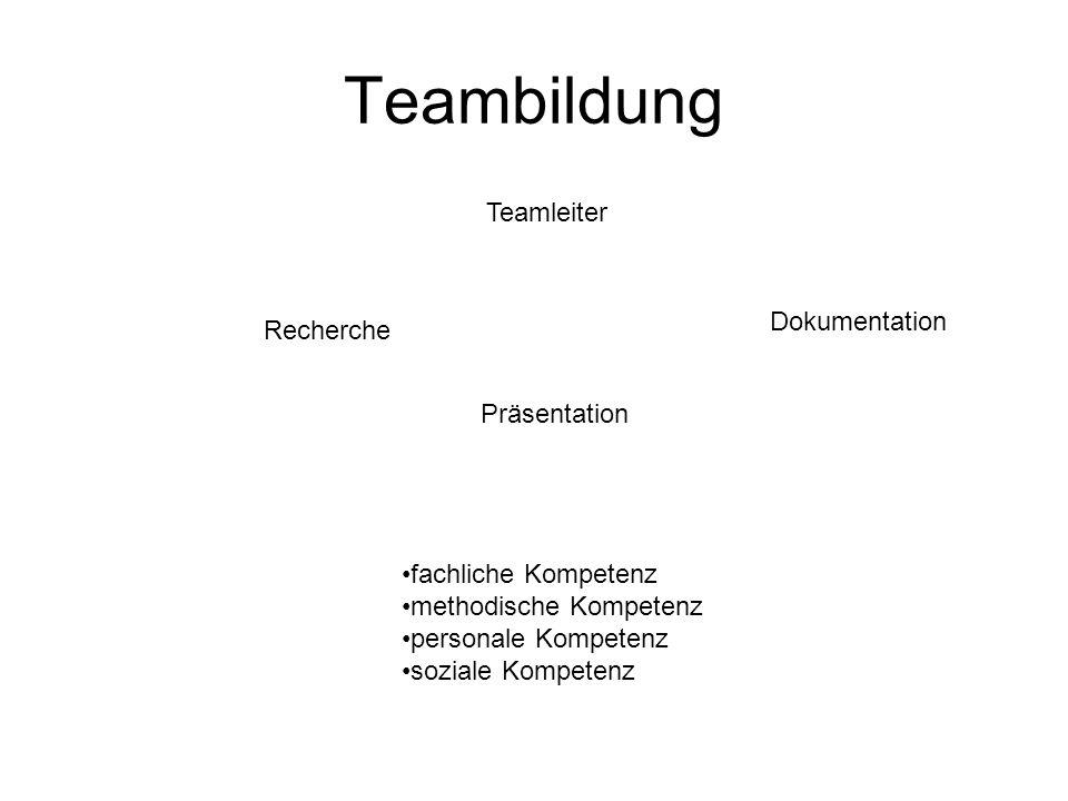 Teamleiter Dokumentation Recherche fachliche Kompetenz methodische Kompetenz personale Kompetenz soziale Kompetenz Präsentation