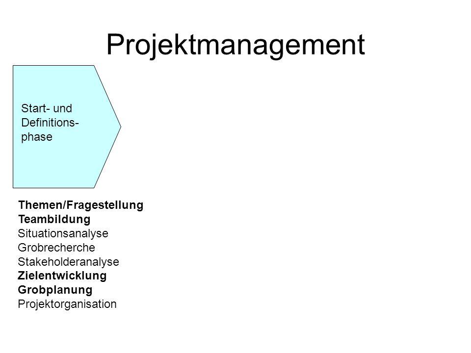 Projektmanagement Start- und Definitions- phase Themen/Fragestellung Teambildung Situationsanalyse Grobrecherche Stakeholderanalyse Zielentwicklung Gr