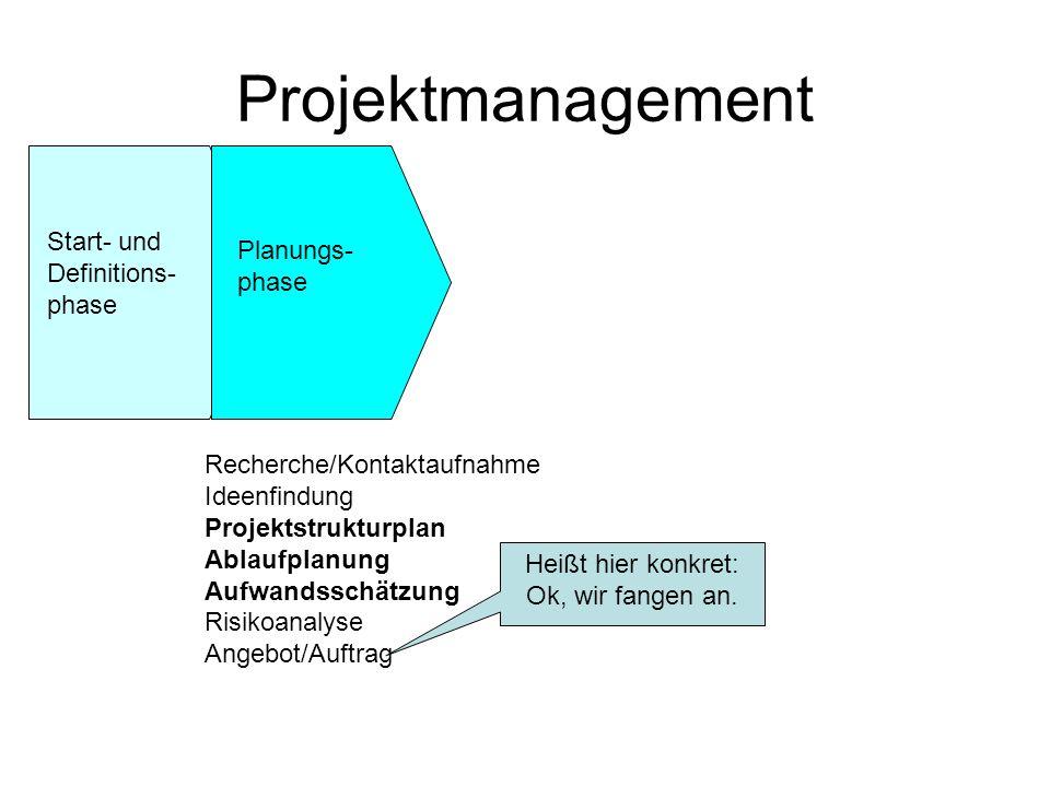 Projektmanagement Start- und Definitions- phase Planungs- phase Recherche/Kontaktaufnahme Ideenfindung Projektstrukturplan Ablaufplanung Aufwandsschät