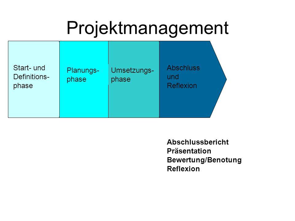 Projektmanagement Start- und Definitions- phase Planungs- phase Umsetzungs- phase Abschluss und Reflexion Abschlussbericht Präsentation Bewertung/Beno